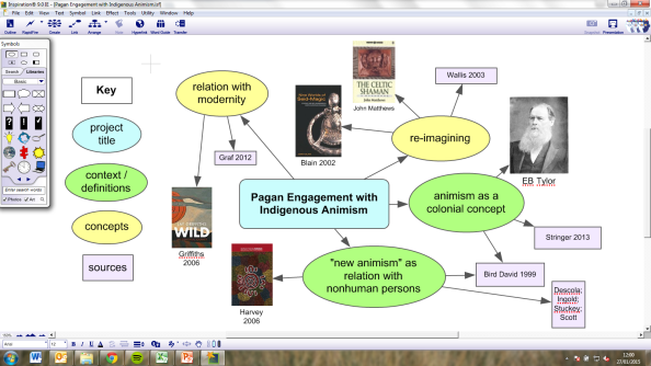 inspiration map example